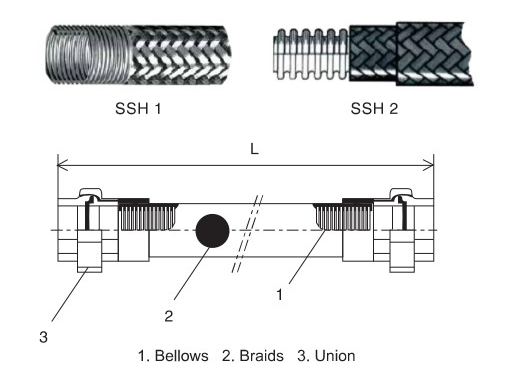 khớp nối mềm DD-S222